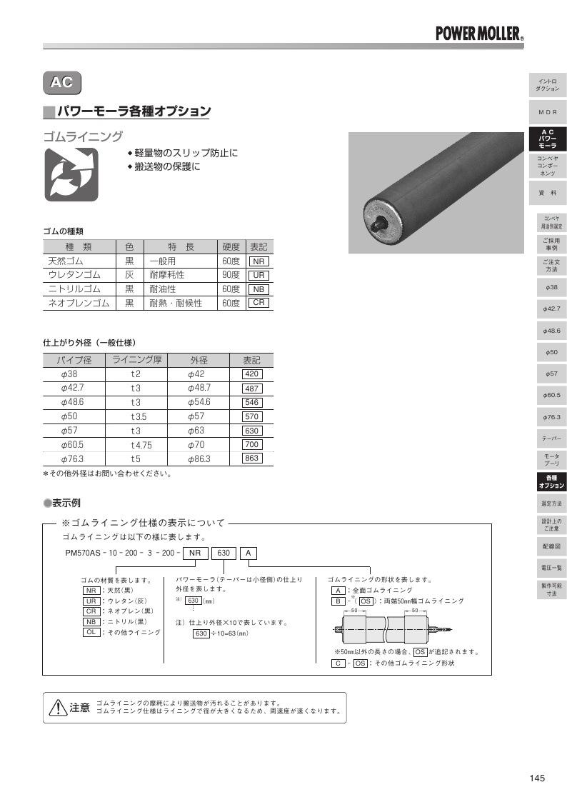 销售ITOH伊东PM570电滚筒机械设备电动机