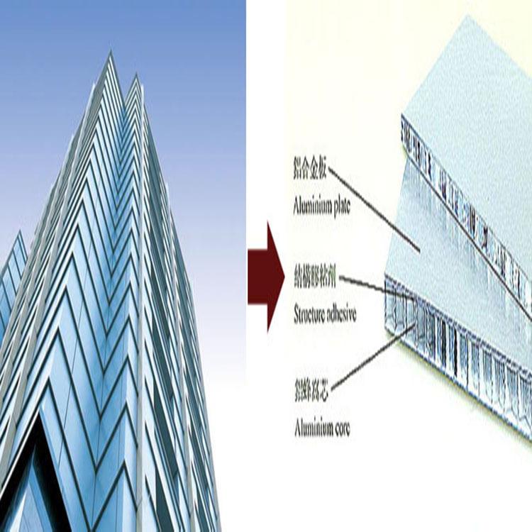 建筑铝合金型材幕墙、氟碳玻璃铝合金幕墙、喷涂氧化铝合金幕墙