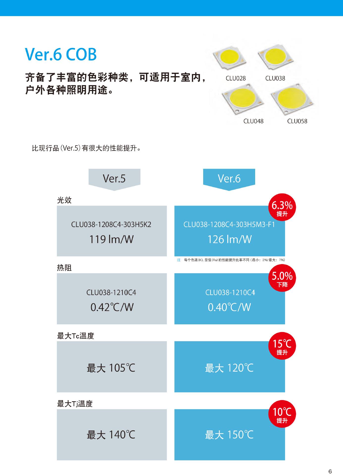 3Ver6 产品简介2017-7